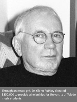 Dr. Glenn Ruihley
